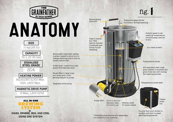 Grainfather_Anatomy