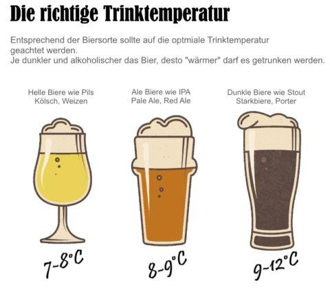 Bier-Tastings: Die richtige Trinktemperatur