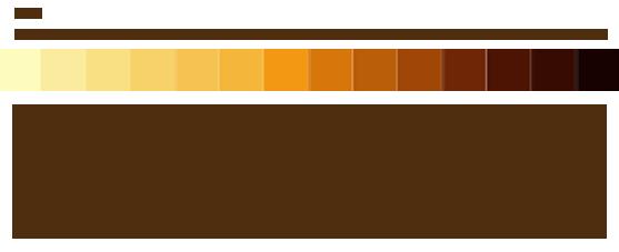 Bier-Tastings: Bier-Farbskala